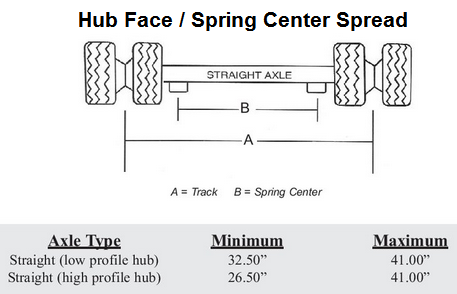dual%20hub%20face%20and%20track%20spring